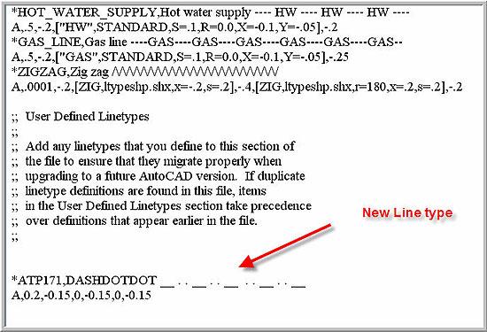 Create Custom Linetypes | CAD Tips