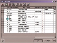 Figure 6. Use the Edit Parts List dialog box to edit part details.