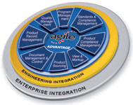 Figure 1. With Agile OnDemand, customers can add users at any time, anywhere, for any product modules in the Agile Advantage suite.