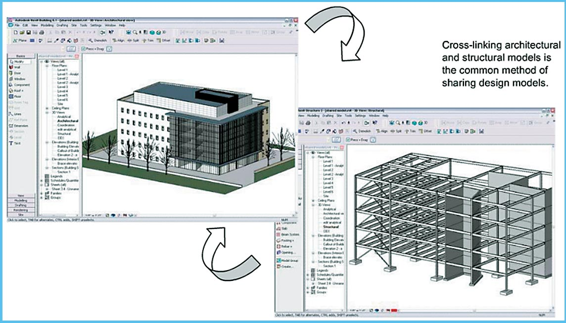 Aec from the ground up the strengths of bim cadalyst for Architecture firms that use revit