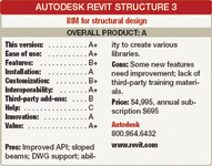 Autodesk Revit Structure 3