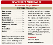 Graphisoft ArchiCAD 10