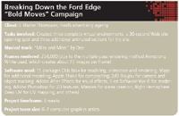 "Breaking Down the Ford Edge ""Bold Moves"" Campaign"