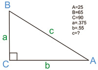 Figure 2. When figuring a right triangle, the formula you use changes depending on what information you have. It's the same with modeling: The tool you use changes depending on what you know and what you want to establish.