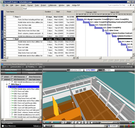 Carpentry foundations for visual project analysis