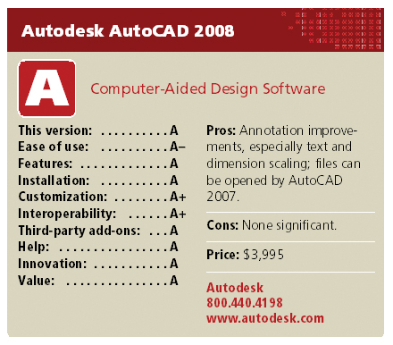 how to change dimension size in autocad
