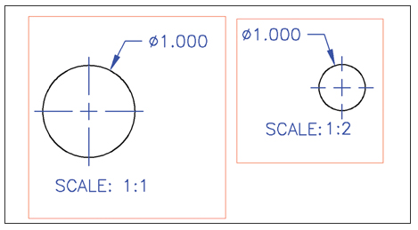 how to change dimension scale in autocad