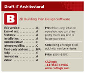 Draft iT Architectural