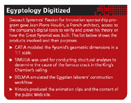 Egyptology Digitized