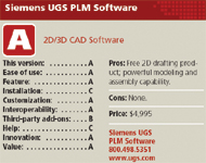 Siemens UGS PLM Software