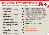 IES Virtual Environment 5.9 Building Performance Analysis Software