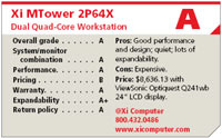 Xi MTower 2P64X Dual Quad-Core Workstation