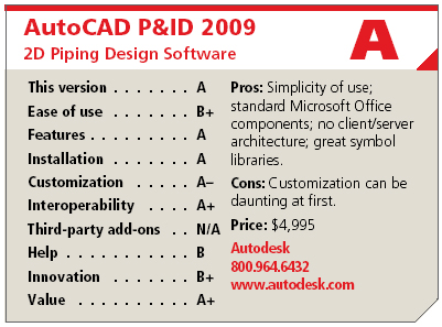 AutoCAD P&ID 2009 (Cadalyst Labs Review) | Cadalyst