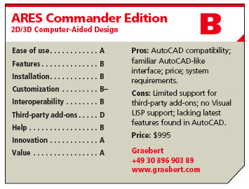 ARES Commander Edition | Cadalyst