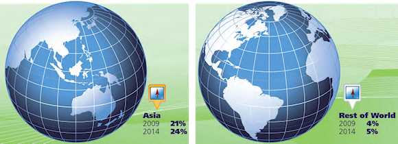 International CAD Market 2009-2014