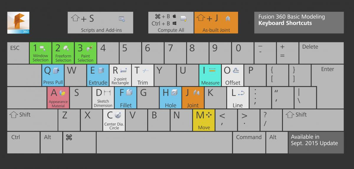 Autodesk Adds Simulation Capabilities to Fusion 360 | Cadalyst