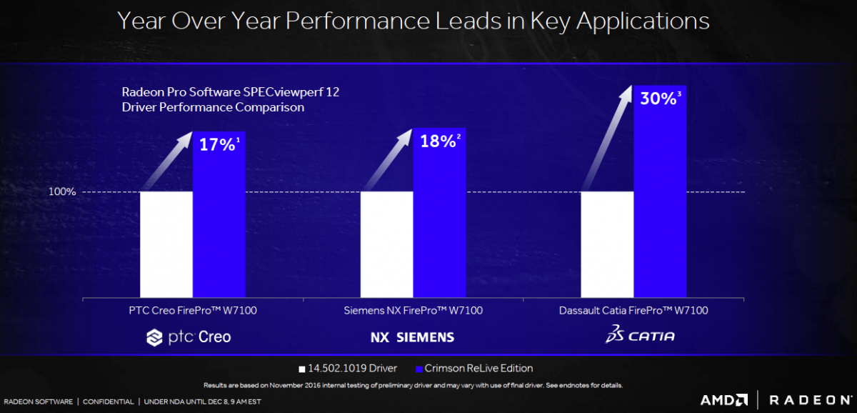 """AMD Embraces Streaming, VR in Its """"Biggest Ever"""" Graphics"""