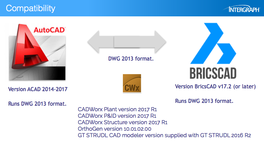 Bricsys Seeks to Take DWG Community 'Beyond AutoCAD' | Cadalyst