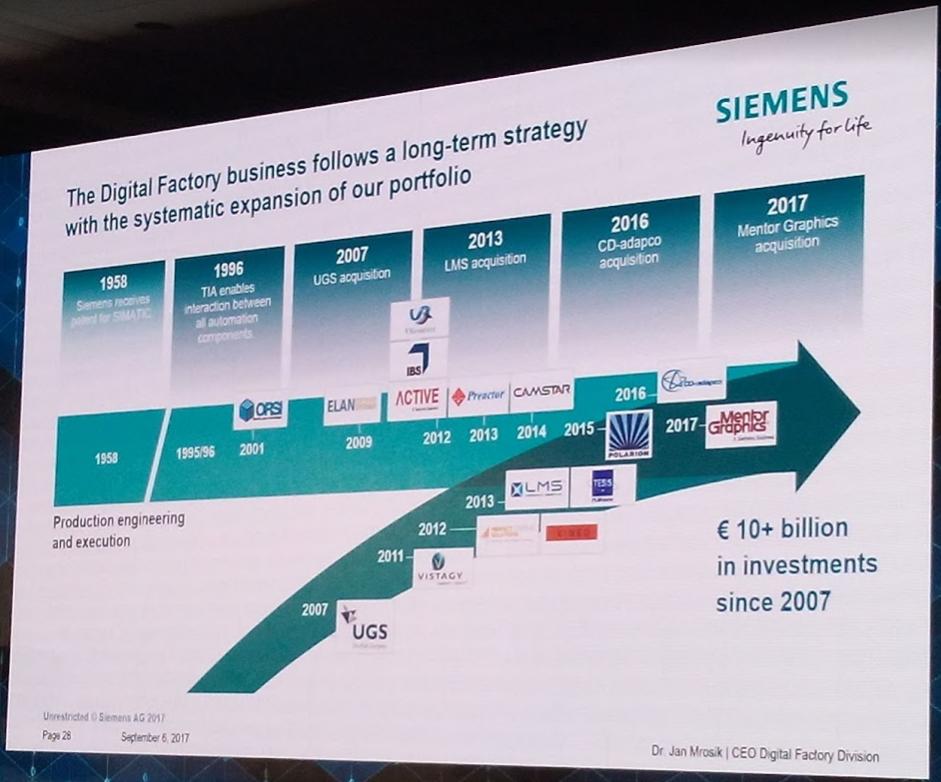 Siemens plm software sharpens focus on digital factory