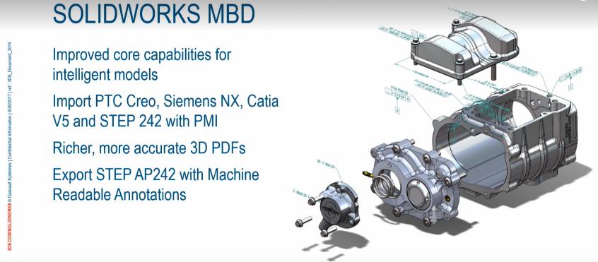 Dassault Systèmes Promotes End-to-End Model-Based Design