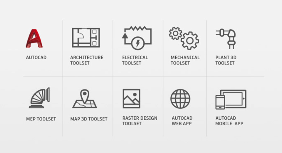 How Will AutoCAD 2019 and Autodesk's New Licensing Approach