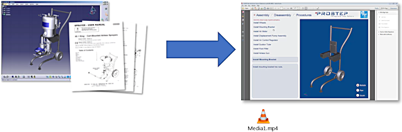 Figure 1. Instead of having separate documents, you can merge all documents into one easy to use 3D PDF file.